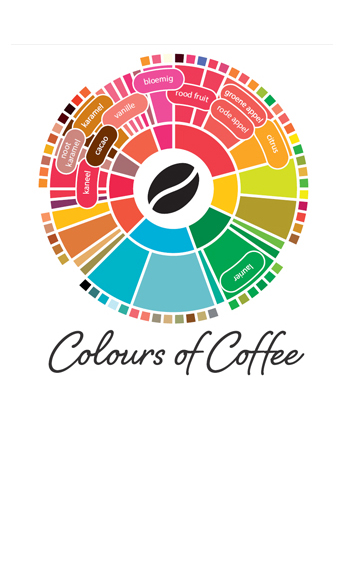 Colours of Coffee op wit.jpg